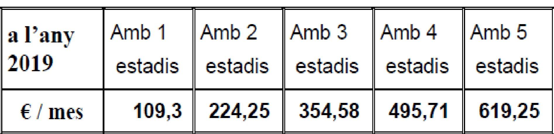 estadis5.1.jpg