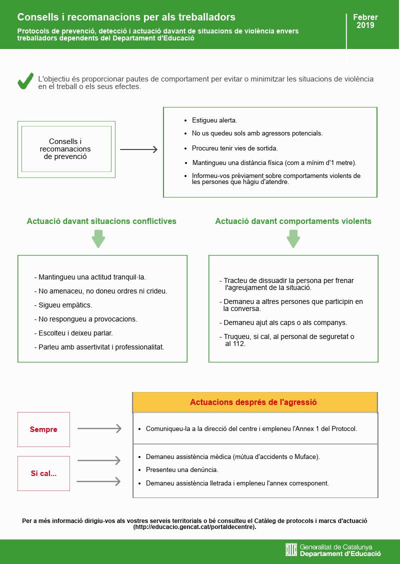infog_consells_recomanacions_protocol_violencia.png