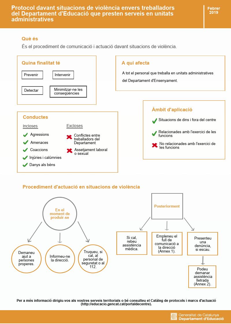 infografia_protocol_violencia_unit_administratives.png