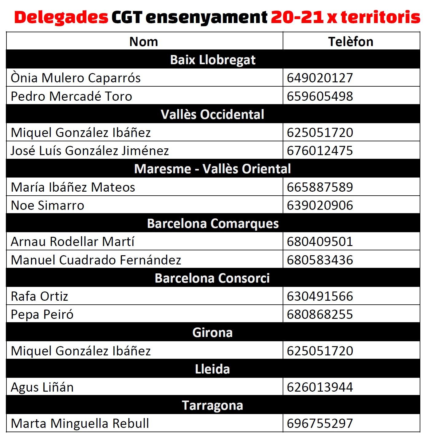 permanencies_telefoniques_publica_no_universitaria_per_zones_educatives.jpg