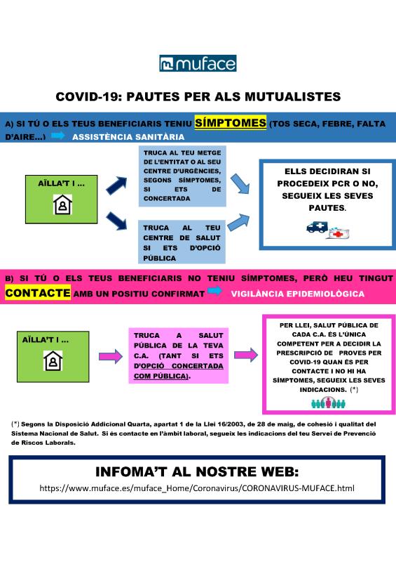 infografia_pautas_mutualistas_beneficiarios_webtt_ca.png